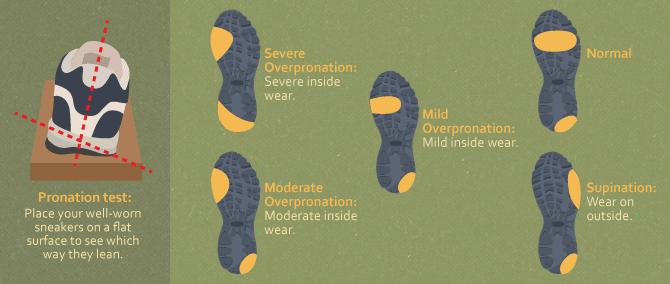 best running shoes for mild overpronation